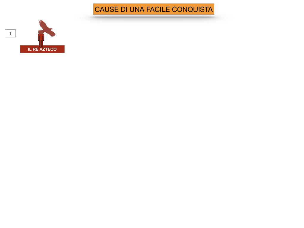 7. ARRIVANO I CONQUISTADORES_SIMULAZIONE.023