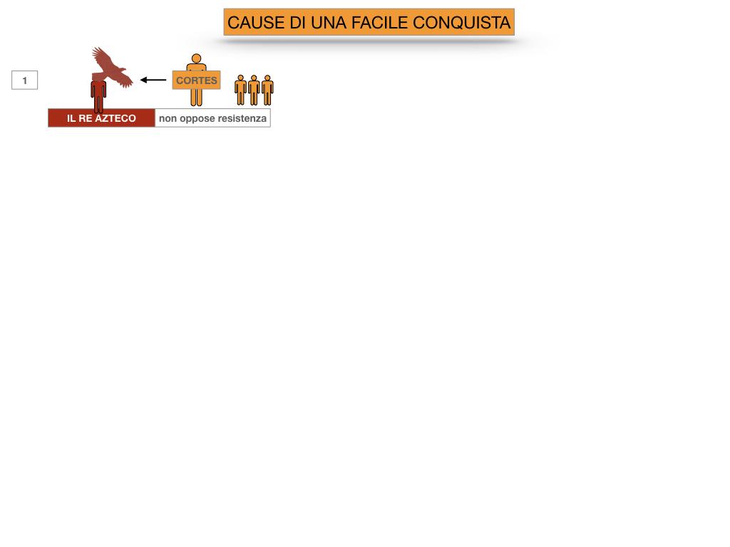 7. ARRIVANO I CONQUISTADORES_SIMULAZIONE.024