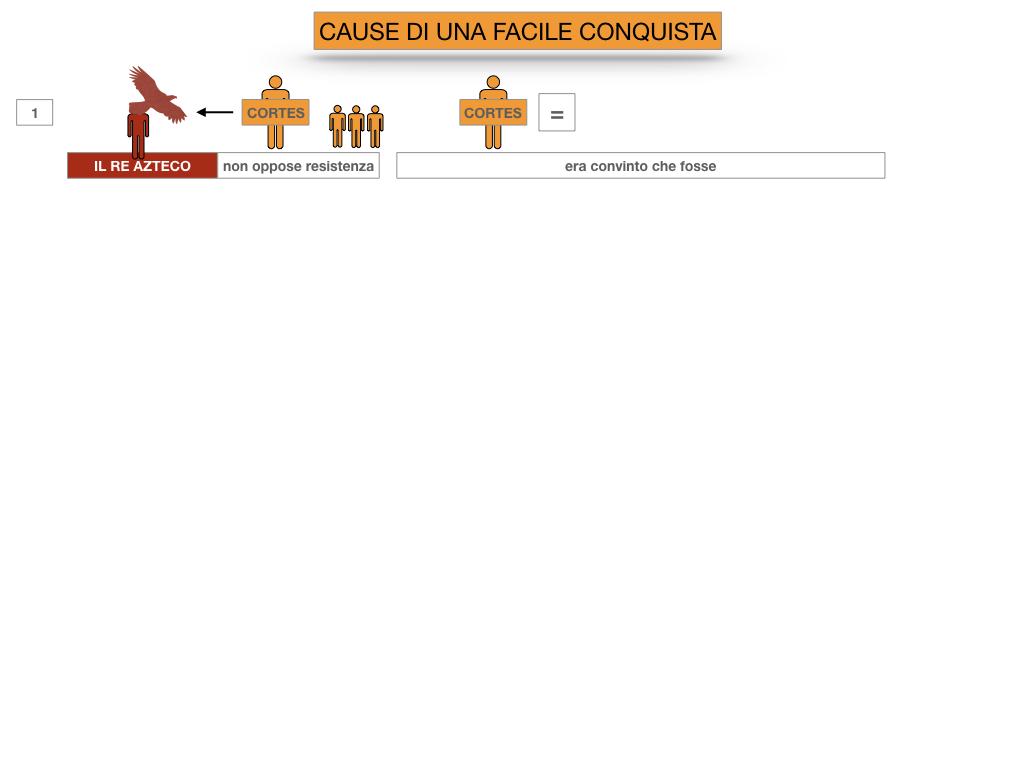 7. ARRIVANO I CONQUISTADORES_SIMULAZIONE.025