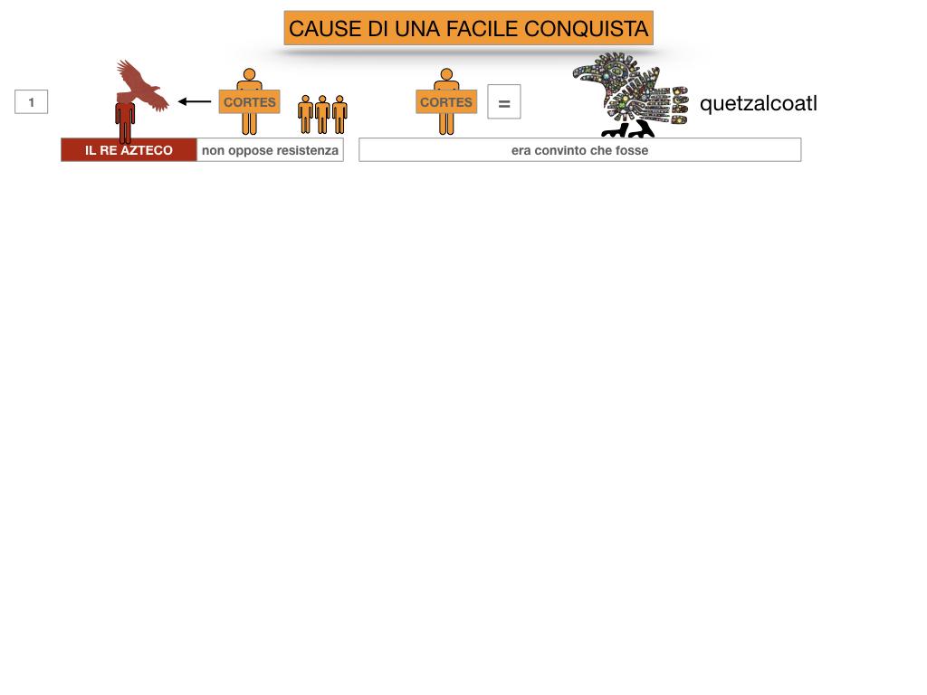 7. ARRIVANO I CONQUISTADORES_SIMULAZIONE.026