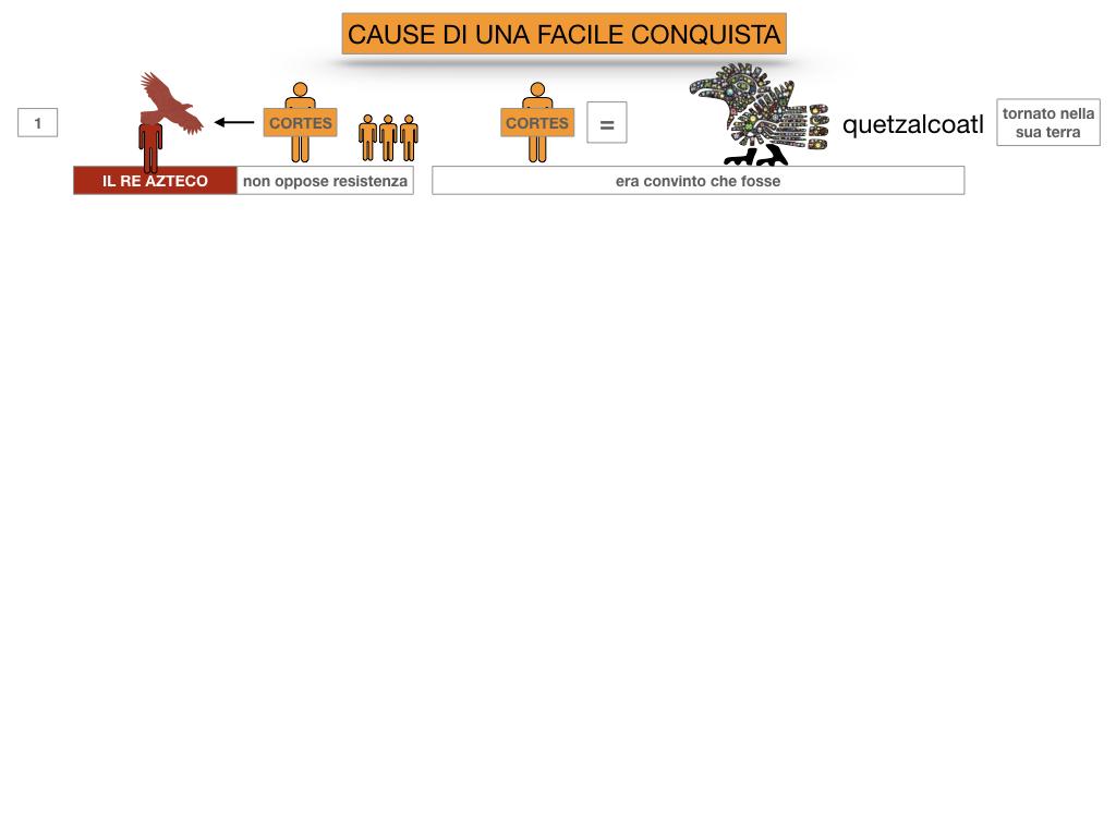7. ARRIVANO I CONQUISTADORES_SIMULAZIONE.027
