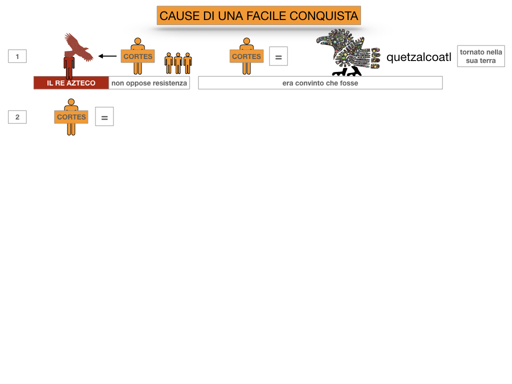 7. ARRIVANO I CONQUISTADORES_SIMULAZIONE.028
