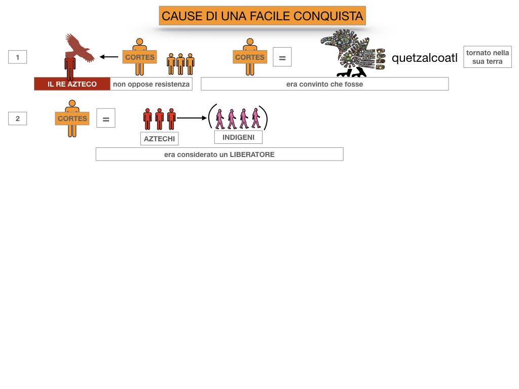 7. ARRIVANO I CONQUISTADORES_SIMULAZIONE.030