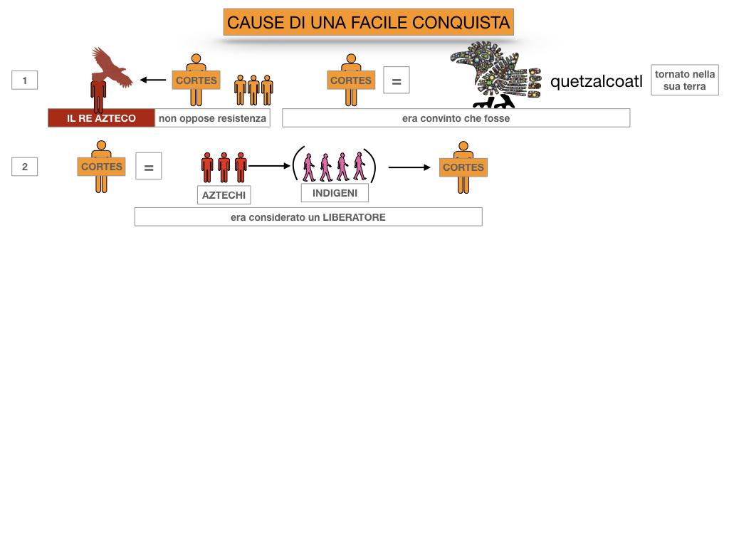 7. ARRIVANO I CONQUISTADORES_SIMULAZIONE.031