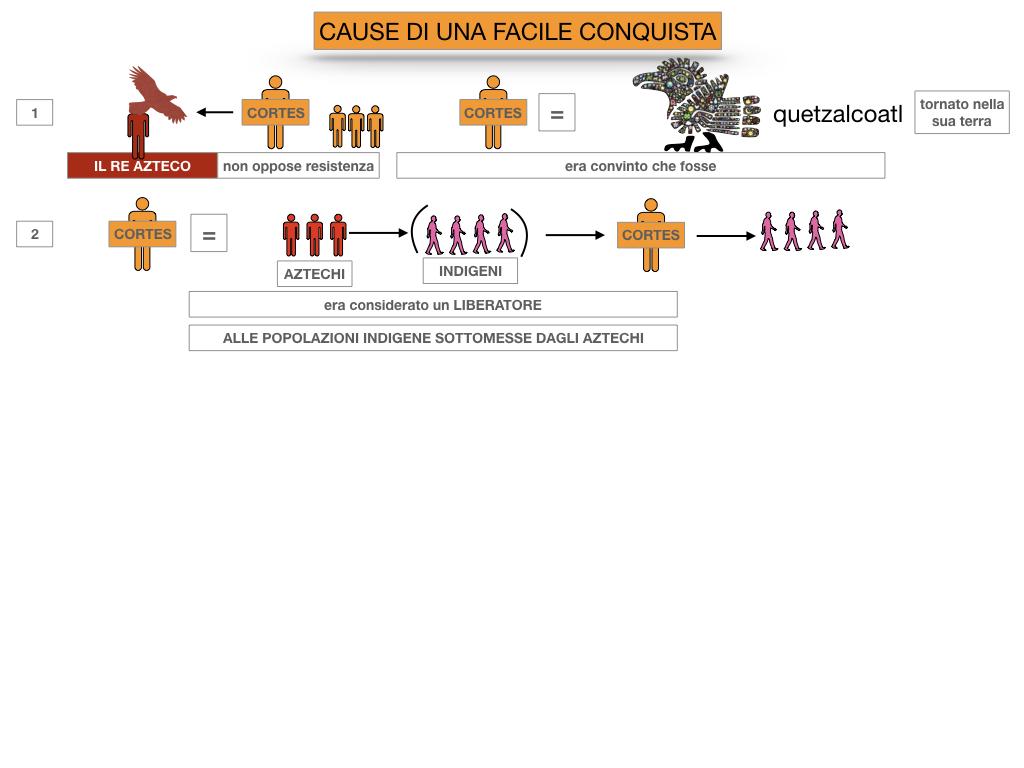 7. ARRIVANO I CONQUISTADORES_SIMULAZIONE.032