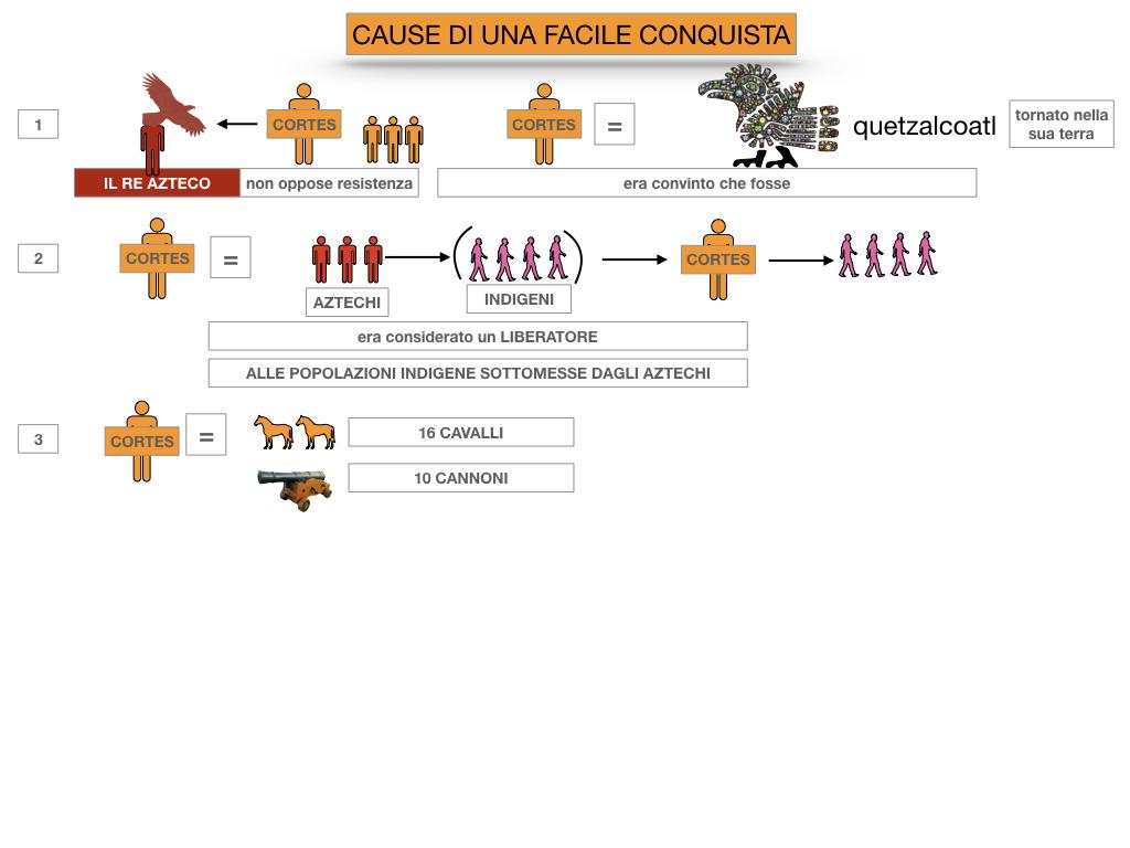 7. ARRIVANO I CONQUISTADORES_SIMULAZIONE.035