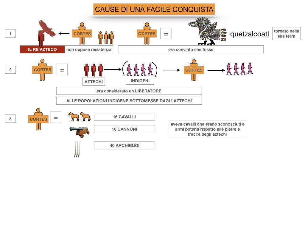 7. ARRIVANO I CONQUISTADORES_SIMULAZIONE.037