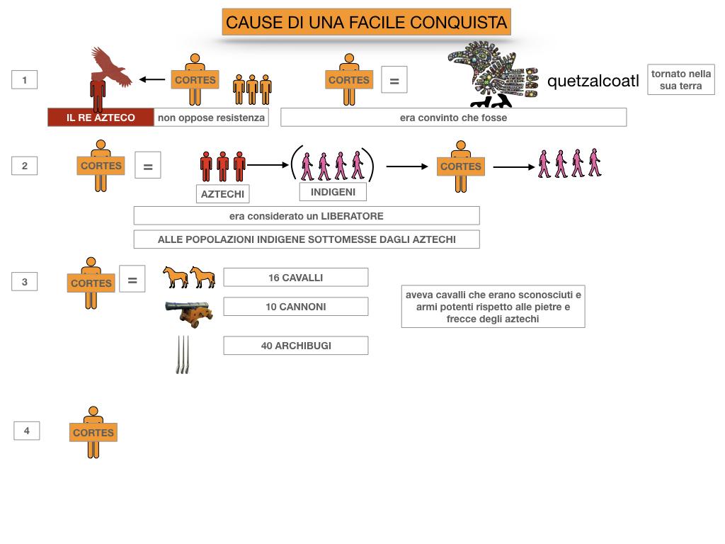 7. ARRIVANO I CONQUISTADORES_SIMULAZIONE.038