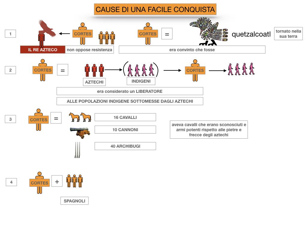 7. ARRIVANO I CONQUISTADORES_SIMULAZIONE.039