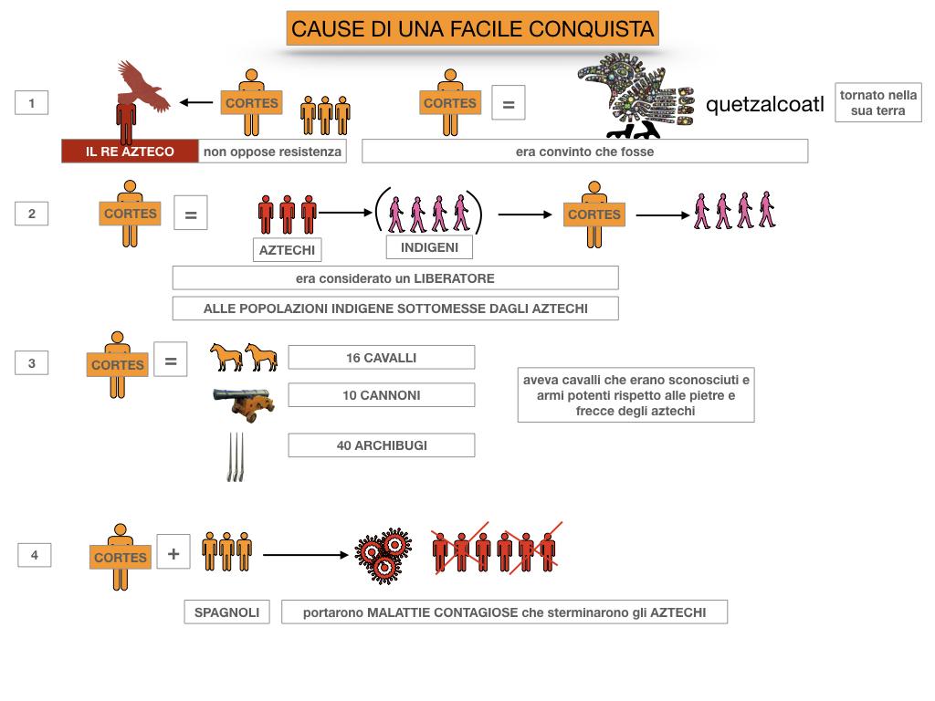 7. ARRIVANO I CONQUISTADORES_SIMULAZIONE.041
