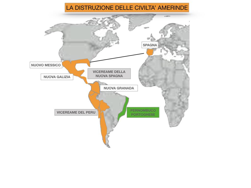 7. ARRIVANO I CONQUISTADORES_SIMULAZIONE.067