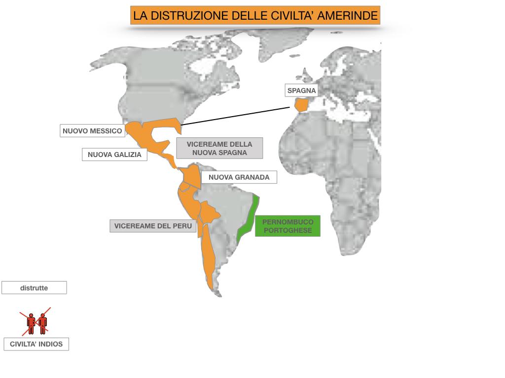 7. ARRIVANO I CONQUISTADORES_SIMULAZIONE.068