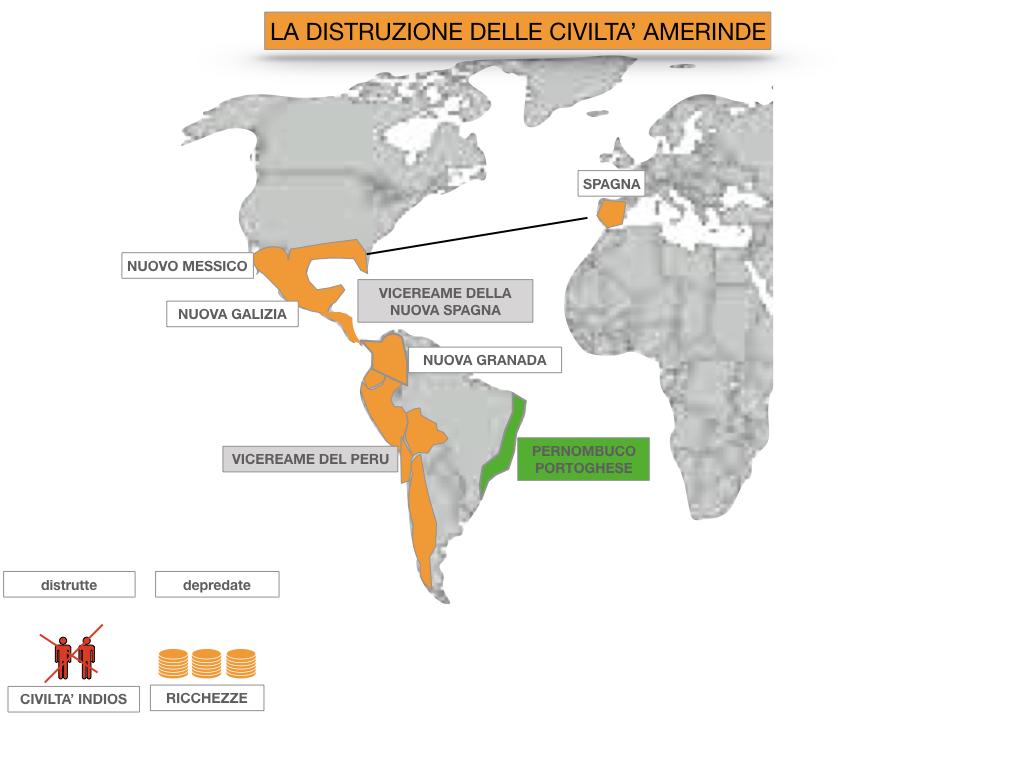 7. ARRIVANO I CONQUISTADORES_SIMULAZIONE.069