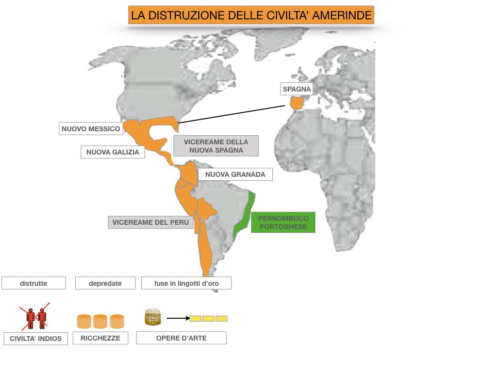 7. ARRIVANO I CONQUISTADORES_SIMULAZIONE.070