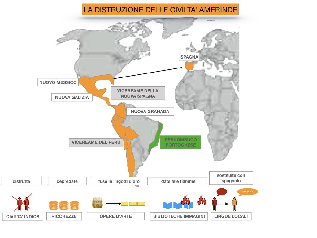 7. ARRIVANO I CONQUISTADORES_SIMULAZIONE.072