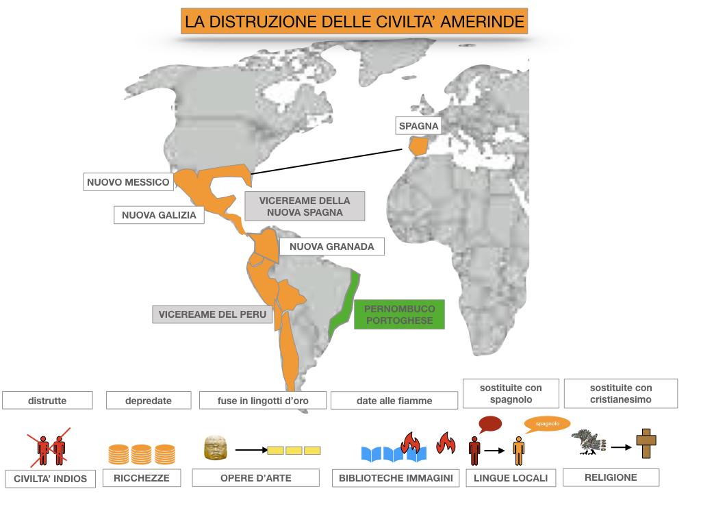 7. ARRIVANO I CONQUISTADORES_SIMULAZIONE.073