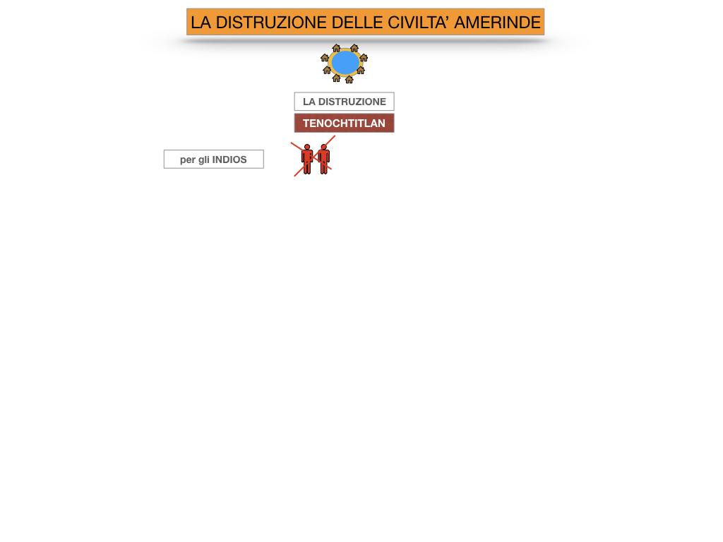 7. ARRIVANO I CONQUISTADORES_SIMULAZIONE.076