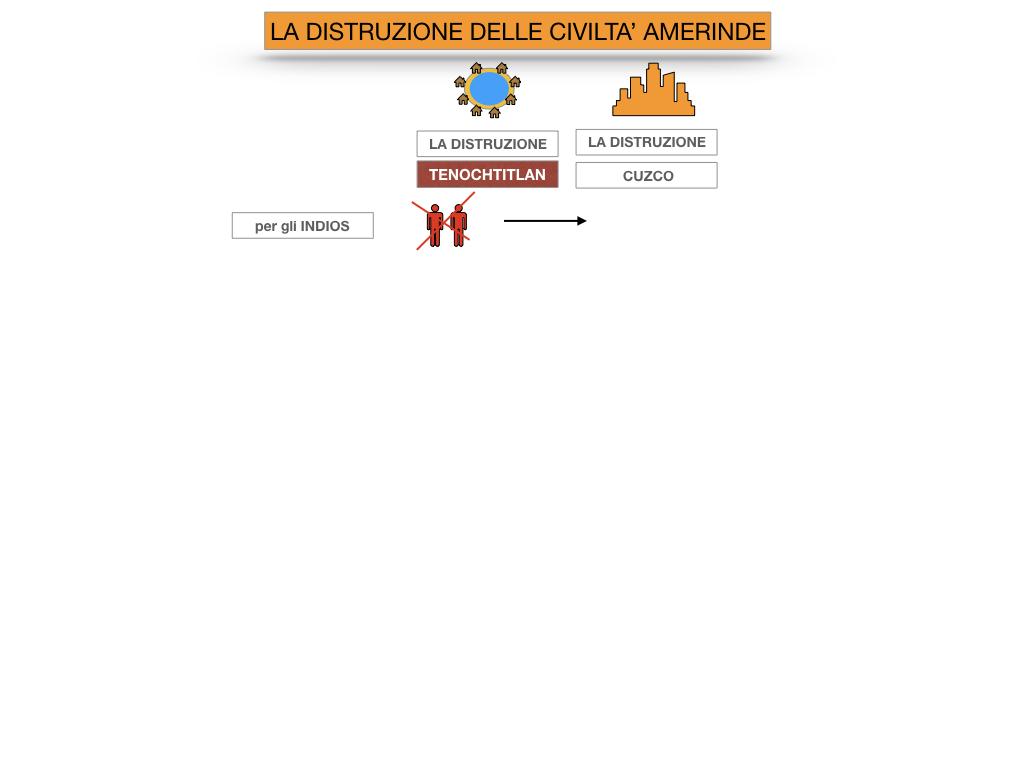 7. ARRIVANO I CONQUISTADORES_SIMULAZIONE.077