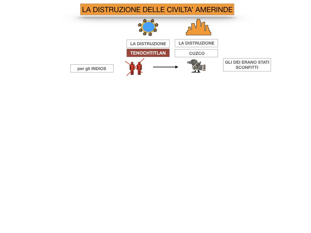 7. ARRIVANO I CONQUISTADORES_SIMULAZIONE.078