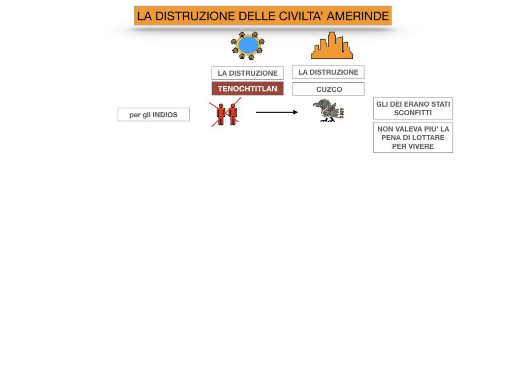 7. ARRIVANO I CONQUISTADORES_SIMULAZIONE.079