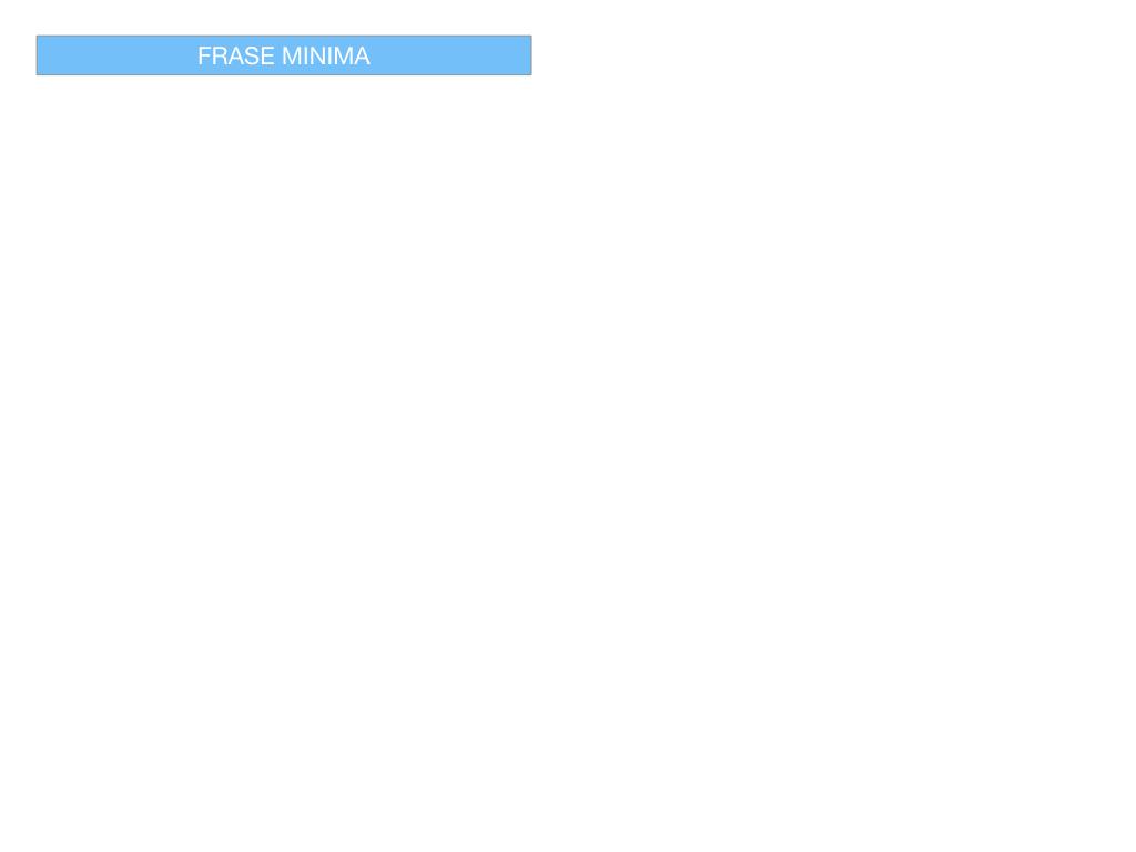 7. FRASE MINIMA A TRE ARGOMENTI_SOGGETTO COMPL OGG_ SIMULAZIONE.001