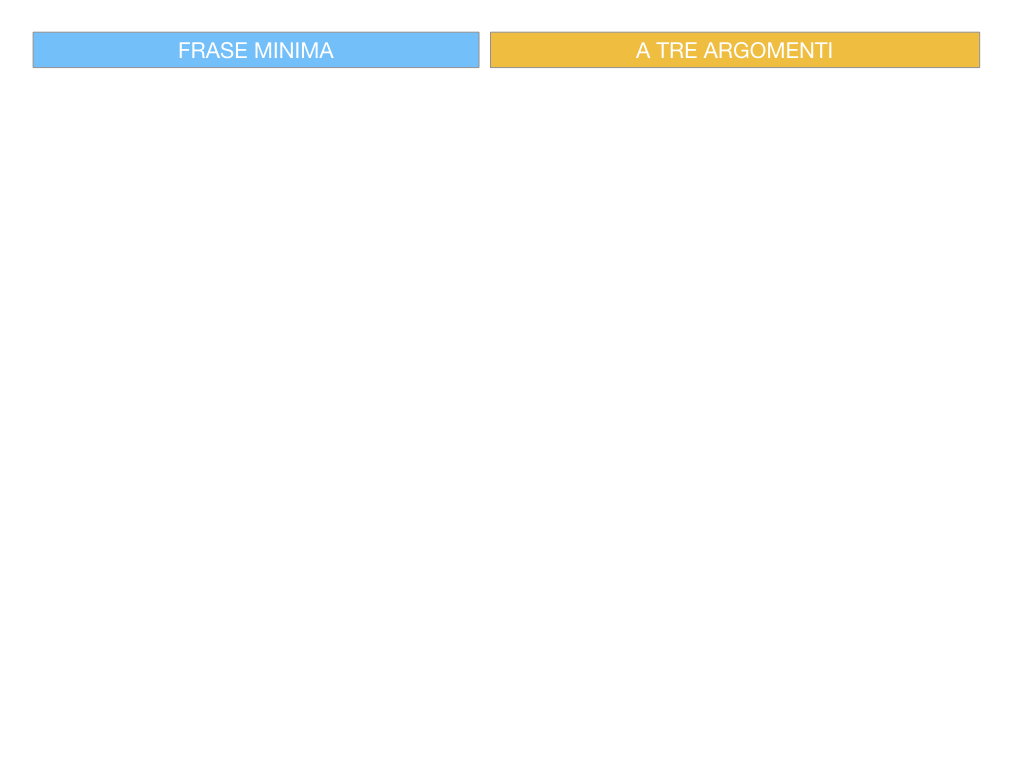 7. FRASE MINIMA A TRE ARGOMENTI_SOGGETTO COMPL OGG_ SIMULAZIONE.033