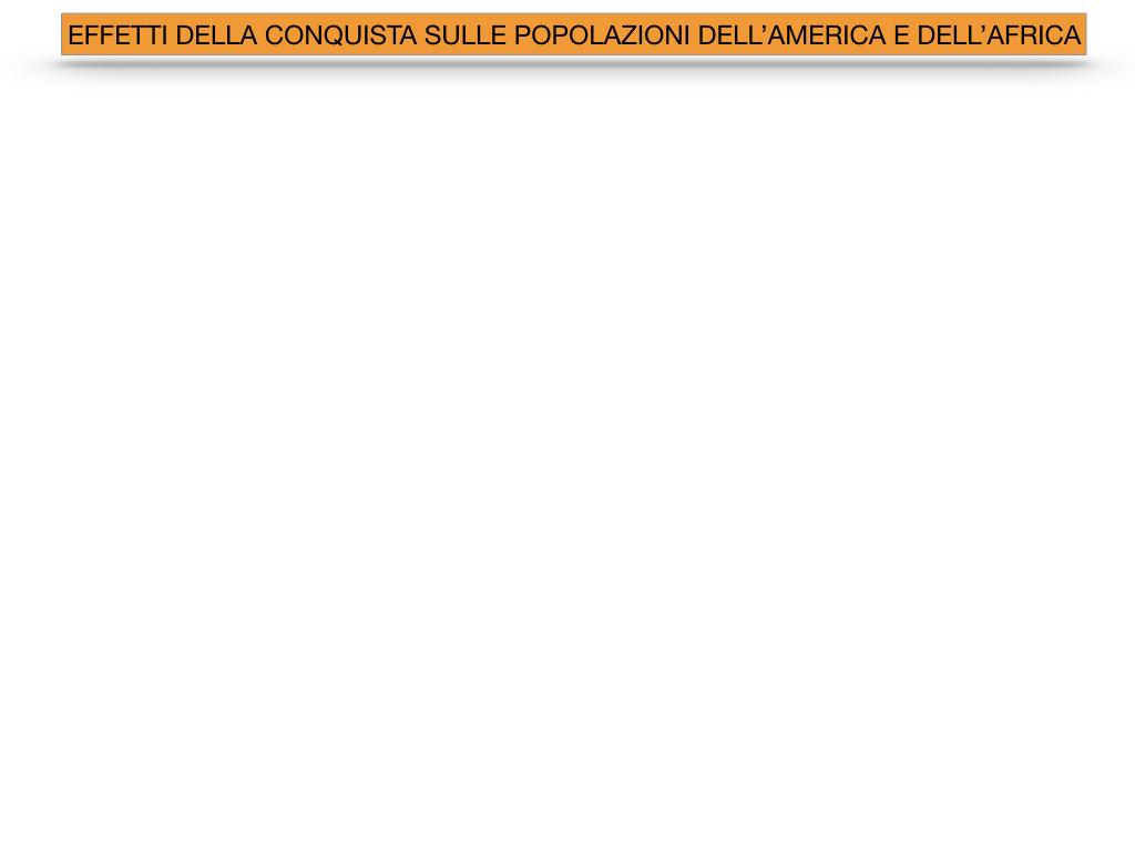 8. EFFETTI DELLA CONQUISTA SUPPE POPOLAZIONI DELL'AMERICA E AFRICA_SIMULAZIONE.001
