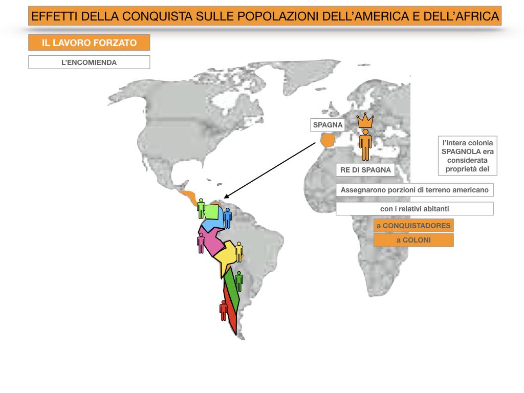 8. EFFETTI DELLA CONQUISTA SUPPE POPOLAZIONI DELL'AMERICA E AFRICA_SIMULAZIONE.010