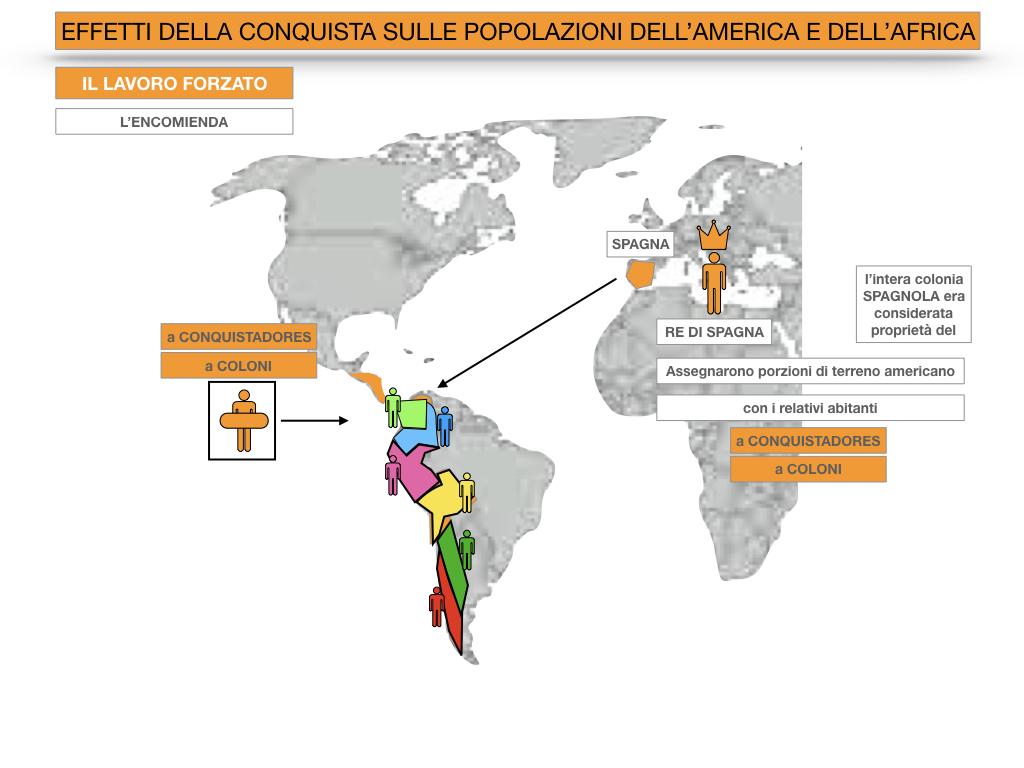8. EFFETTI DELLA CONQUISTA SUPPE POPOLAZIONI DELL'AMERICA E AFRICA_SIMULAZIONE.012