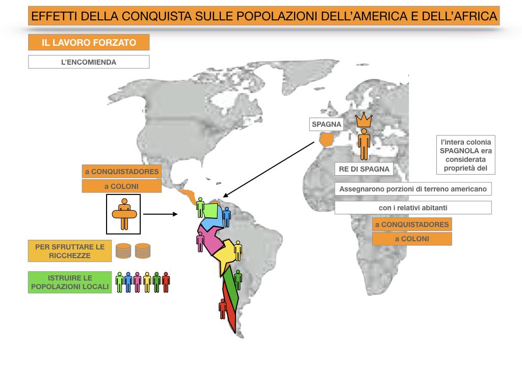 8. EFFETTI DELLA CONQUISTA SUPPE POPOLAZIONI DELL'AMERICA E AFRICA_SIMULAZIONE.014