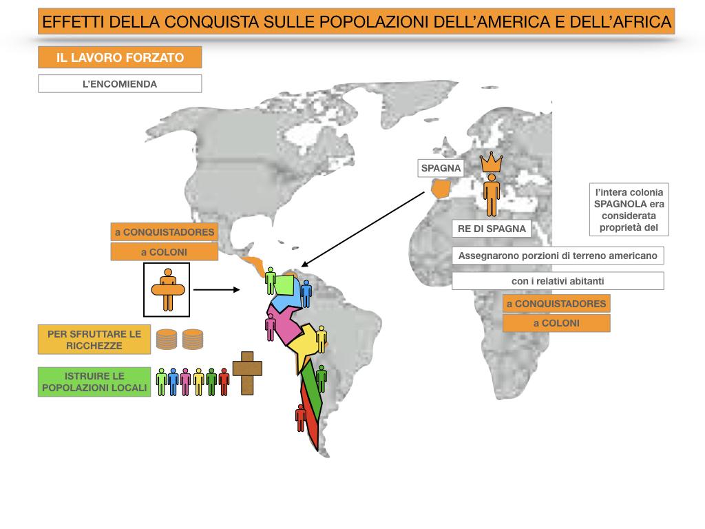 8. EFFETTI DELLA CONQUISTA SUPPE POPOLAZIONI DELL'AMERICA E AFRICA_SIMULAZIONE.015