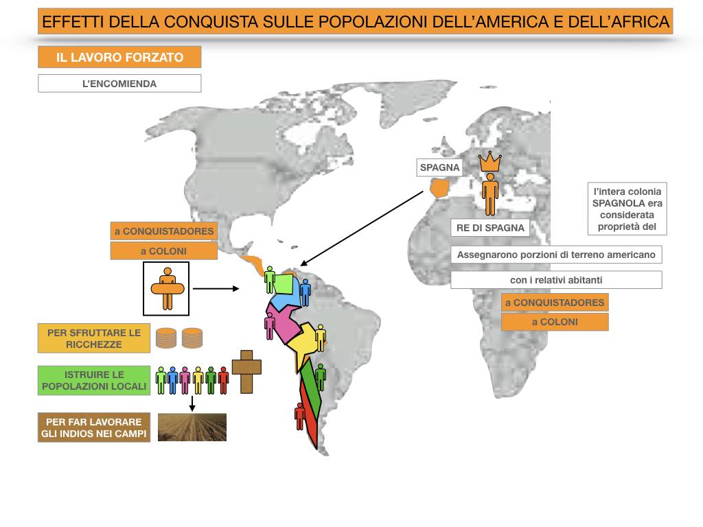 8. EFFETTI DELLA CONQUISTA SUPPE POPOLAZIONI DELL'AMERICA E AFRICA_SIMULAZIONE.016