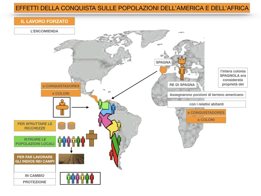 8. EFFETTI DELLA CONQUISTA SUPPE POPOLAZIONI DELL'AMERICA E AFRICA_SIMULAZIONE.017