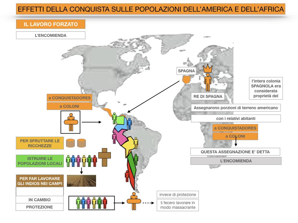 8. EFFETTI DELLA CONQUISTA SUPPE POPOLAZIONI DELL'AMERICA E AFRICA_SIMULAZIONE.019