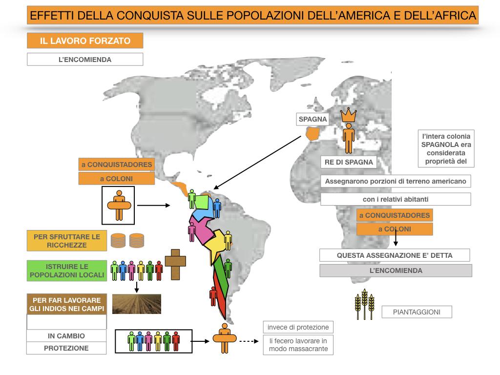 8. EFFETTI DELLA CONQUISTA SUPPE POPOLAZIONI DELL'AMERICA E AFRICA_SIMULAZIONE.020