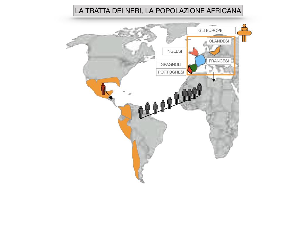 8. EFFETTI DELLA CONQUISTA SUPPE POPOLAZIONI DELL'AMERICA E AFRICA_SIMULAZIONE.056