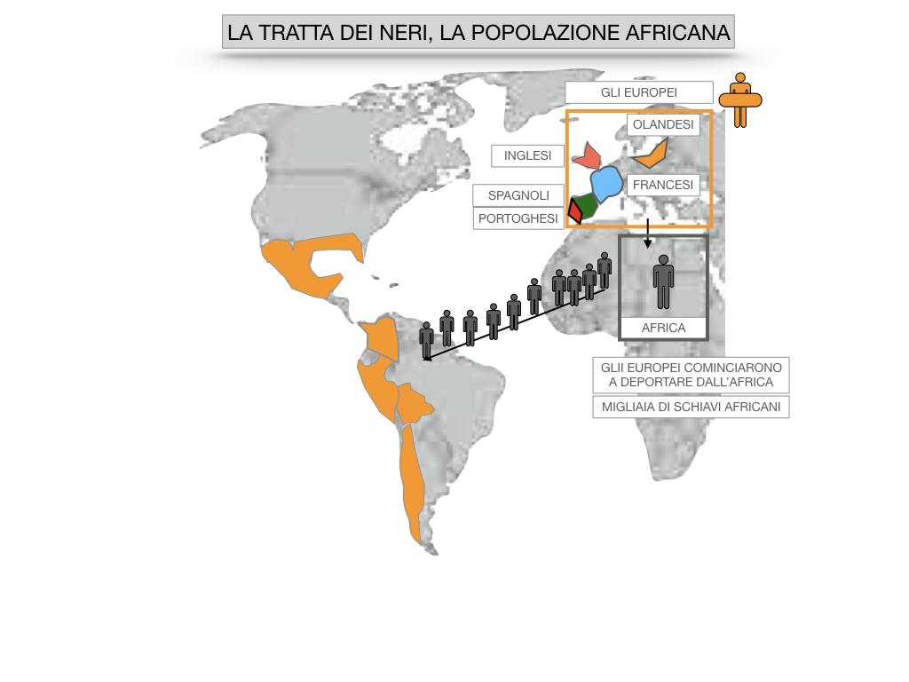 8. EFFETTI DELLA CONQUISTA SUPPE POPOLAZIONI DELL'AMERICA E AFRICA_SIMULAZIONE.057