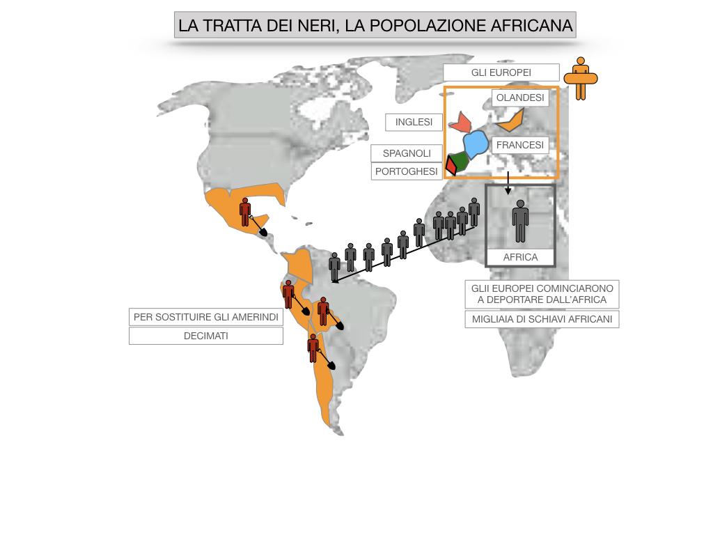8. EFFETTI DELLA CONQUISTA SUPPE POPOLAZIONI DELL'AMERICA E AFRICA_SIMULAZIONE.058