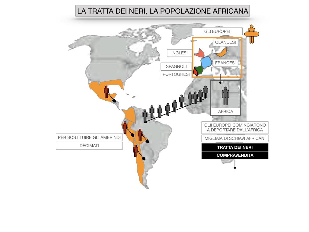 8. EFFETTI DELLA CONQUISTA SUPPE POPOLAZIONI DELL'AMERICA E AFRICA_SIMULAZIONE.059