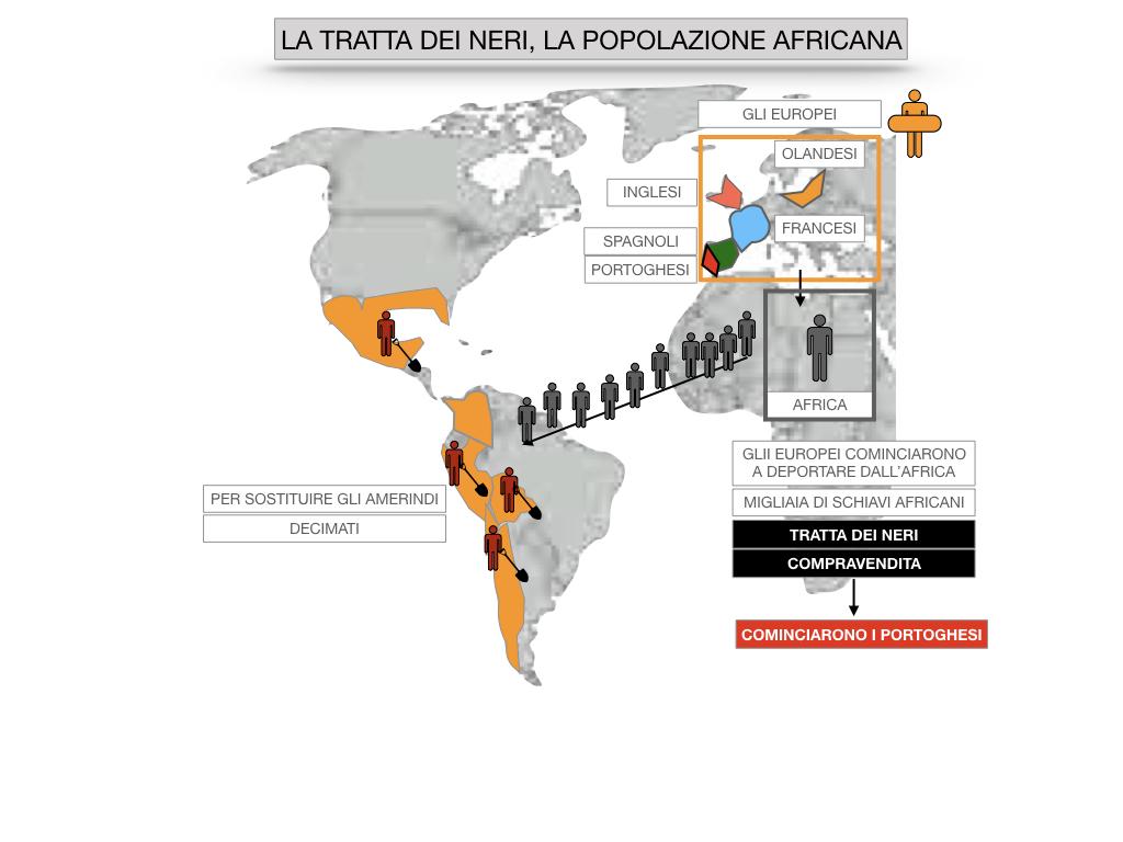 8. EFFETTI DELLA CONQUISTA SUPPE POPOLAZIONI DELL'AMERICA E AFRICA_SIMULAZIONE.060
