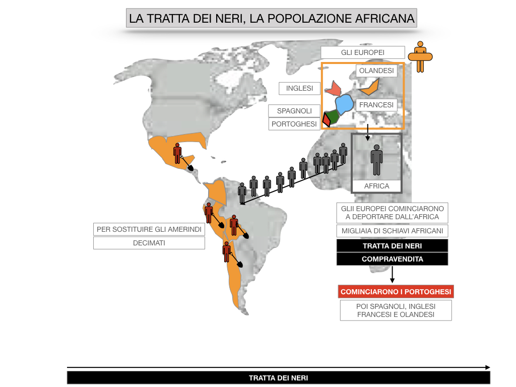 8. EFFETTI DELLA CONQUISTA SUPPE POPOLAZIONI DELL'AMERICA E AFRICA_SIMULAZIONE.062