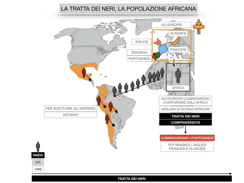 8. EFFETTI DELLA CONQUISTA SUPPE POPOLAZIONI DELL'AMERICA E AFRICA_SIMULAZIONE.063