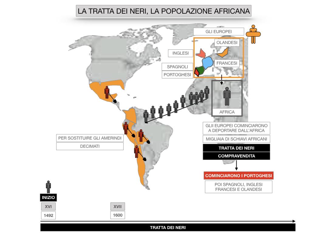 8. EFFETTI DELLA CONQUISTA SUPPE POPOLAZIONI DELL'AMERICA E AFRICA_SIMULAZIONE.064