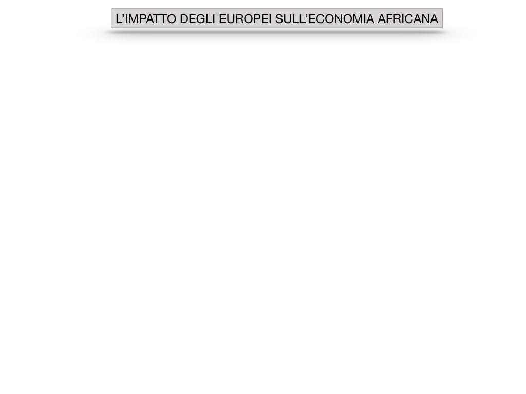 8. EFFETTI DELLA CONQUISTA SUPPE POPOLAZIONI DELL'AMERICA E AFRICA_SIMULAZIONE.067