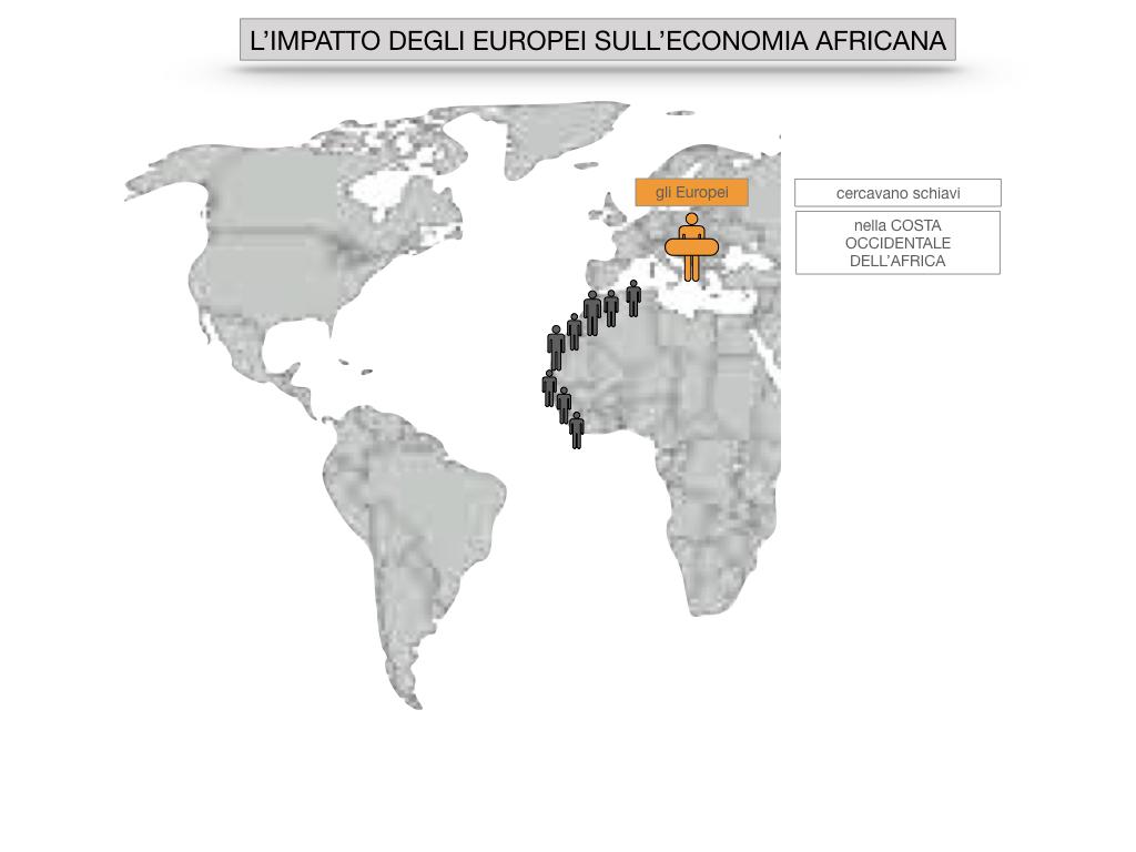 8. EFFETTI DELLA CONQUISTA SUPPE POPOLAZIONI DELL'AMERICA E AFRICA_SIMULAZIONE.070