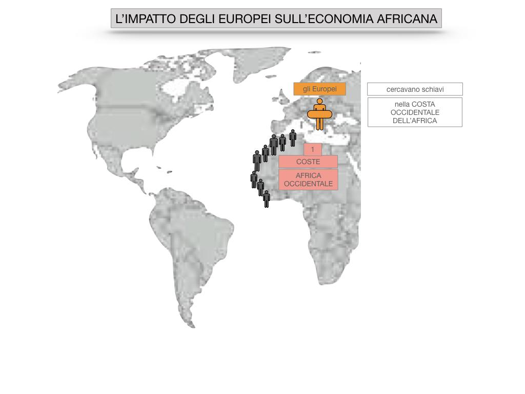 8. EFFETTI DELLA CONQUISTA SUPPE POPOLAZIONI DELL'AMERICA E AFRICA_SIMULAZIONE.071
