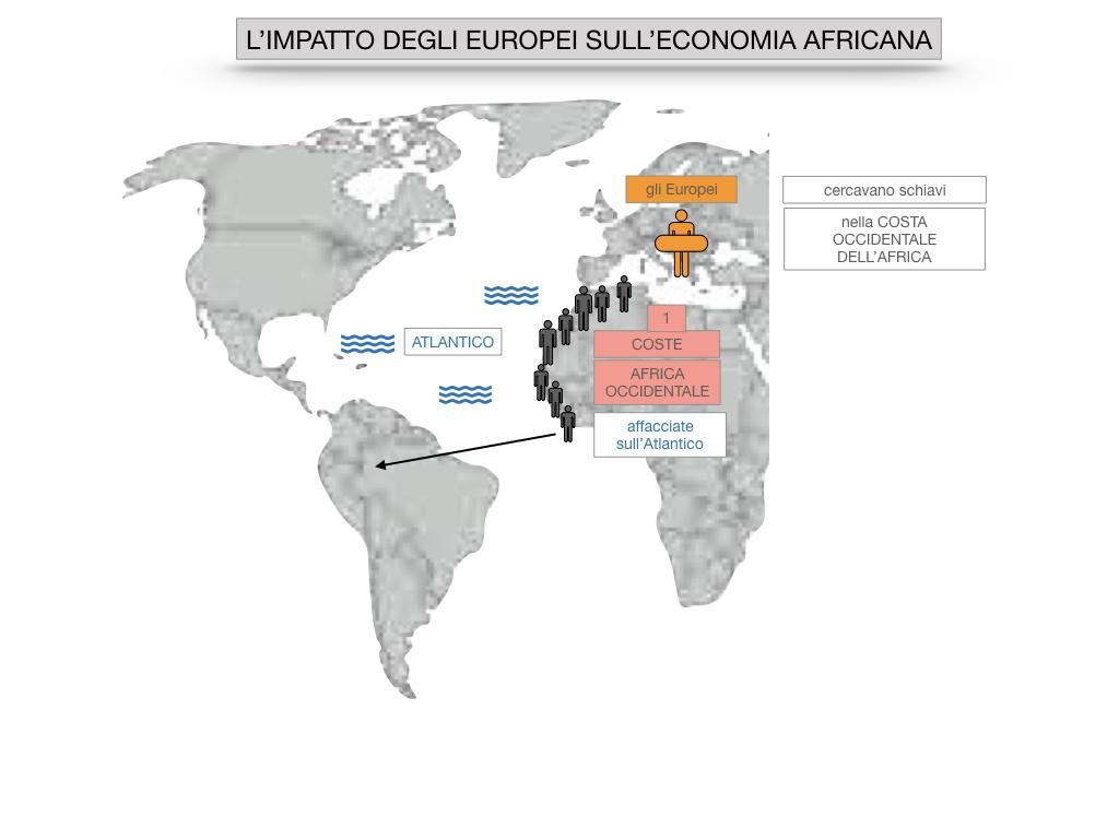 8. EFFETTI DELLA CONQUISTA SUPPE POPOLAZIONI DELL'AMERICA E AFRICA_SIMULAZIONE.072
