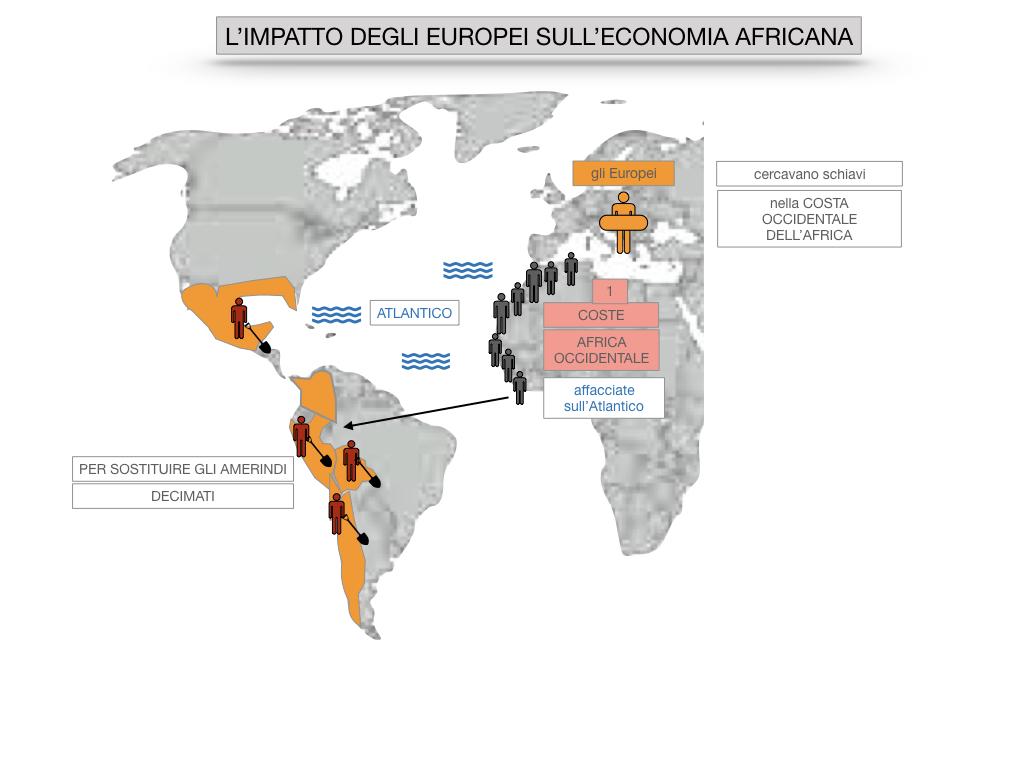 8. EFFETTI DELLA CONQUISTA SUPPE POPOLAZIONI DELL'AMERICA E AFRICA_SIMULAZIONE.073