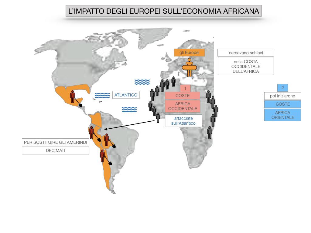 8. EFFETTI DELLA CONQUISTA SUPPE POPOLAZIONI DELL'AMERICA E AFRICA_SIMULAZIONE.074