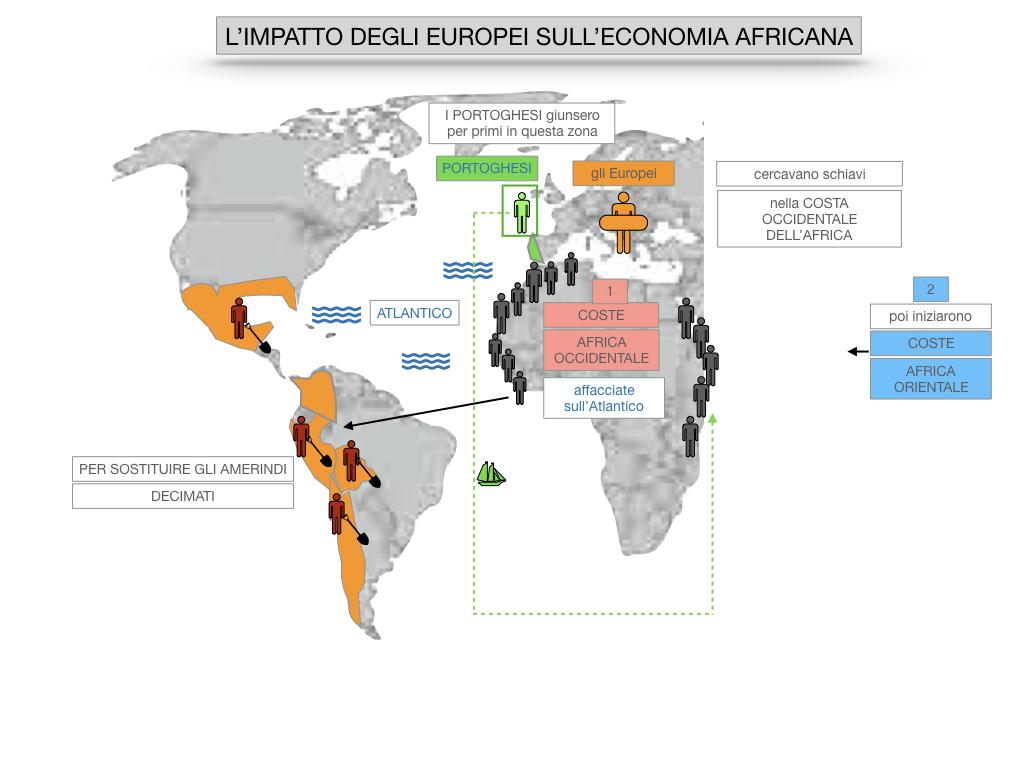 8. EFFETTI DELLA CONQUISTA SUPPE POPOLAZIONI DELL'AMERICA E AFRICA_SIMULAZIONE.075